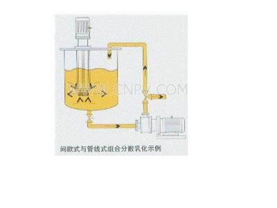 高速分散機 真空分散機 臥式剪切分散機(SL-200)