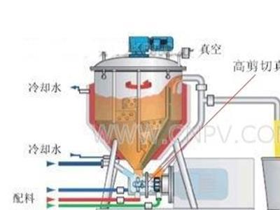 高速分散機 真空分散機 均質分散機(SL-200)