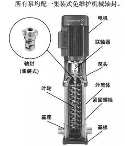 格兰富水泵带轴承环的腔体、底部腔体