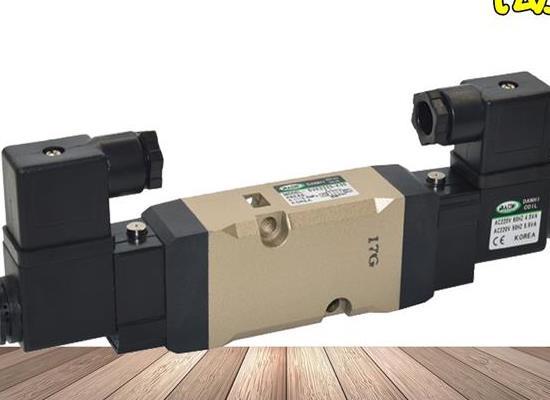 SVK2220閥門GT氣動執行器裝置貼板閥貼面板式電磁閥