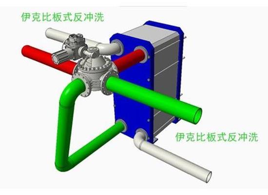 板式换热器反冲洗装置,自动反冲洗过滤装置,水处理站反冲洗装置
