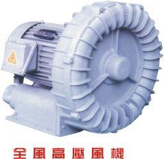 全風風機(RB055/RB077/RB033)
