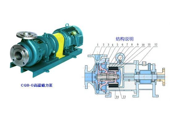 CBQ-G高溫磁力泵(CQB-G50-32-160)