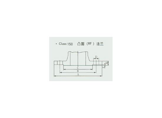 钢制管法兰(ASME/ANSI B16.5、MSS SP-44)