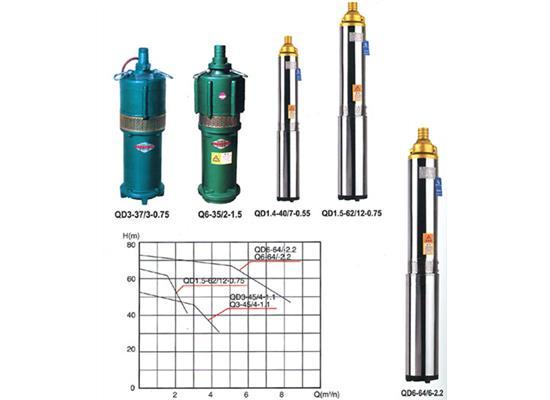 QD、Q型潜水电泵系列(QD)
