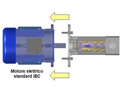 机床乳化液高压螺杆泵(SMT)