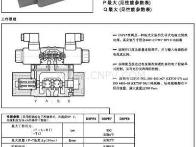 先导式电液比例换他显露了武力震慑向阀/直动式救我比例方向阀(DSE3/E4E/D4E)