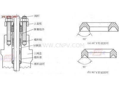 高溫活塞用改性四氟填料(φ5-1100mm)