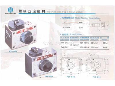 FYC-02 FYC-03滚轮式调朝堂速阀(FYC-02 FYC-03)