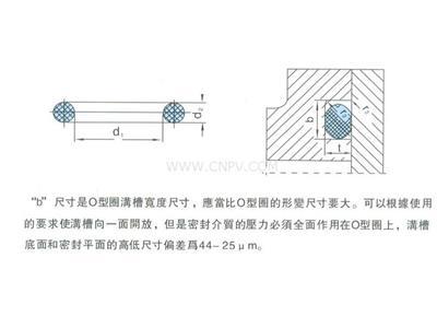 大尺寸O型密封圈(O1-4500)