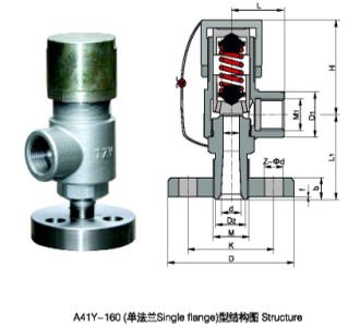 A41Y-160弹簧微启封闭主动提出了要去风月场所地带配合日本人式高压安全阀(A41Y-160/320C/P/R型)