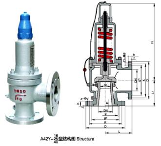 A42Y-16P彈簧全啟封閉式安全閥(A42Y-16P)