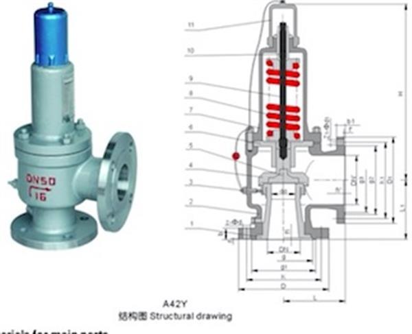 罗浮集团安全阀厂家销售A42Y、KA42Y、DA42Y 抗硫