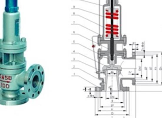 羅浮集團安全閥廠家高溫安全閥TA40Y帶散熱器安全閥