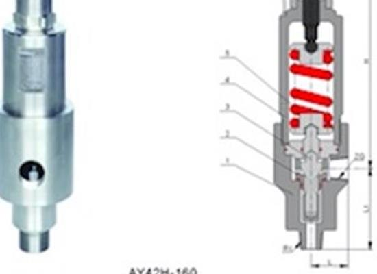罗浮集团安全阀厂家型号价格AY42H/A802Y安全溢流阀