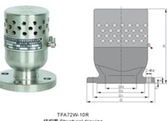 罗浮集团安全阀厂家型号A72W/真空负压安全阀