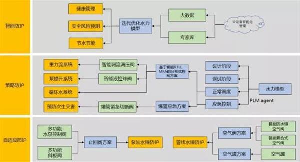 株洲南方閥門:不忘初心,堅持技術引領,打造服務型制造企業!