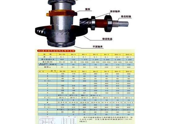 BA-1型伞齿轮图纸 铸钢闸门伞齿轮 油田阀专用装置